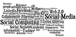Social Media Tag Cloud by daniel_iversen, used under the https://creativecommons.org/licenses/by/2.0/ license, Source: http://bit.ly/1eyH8xv
